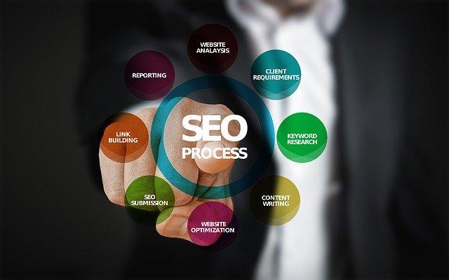 8 consigli per migliorare il posizionamento del sito web ed essere primi su Google